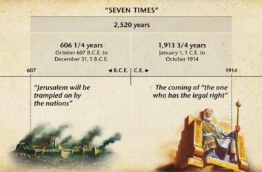 Links das brennende Jerusalem, rechts Jesus als König